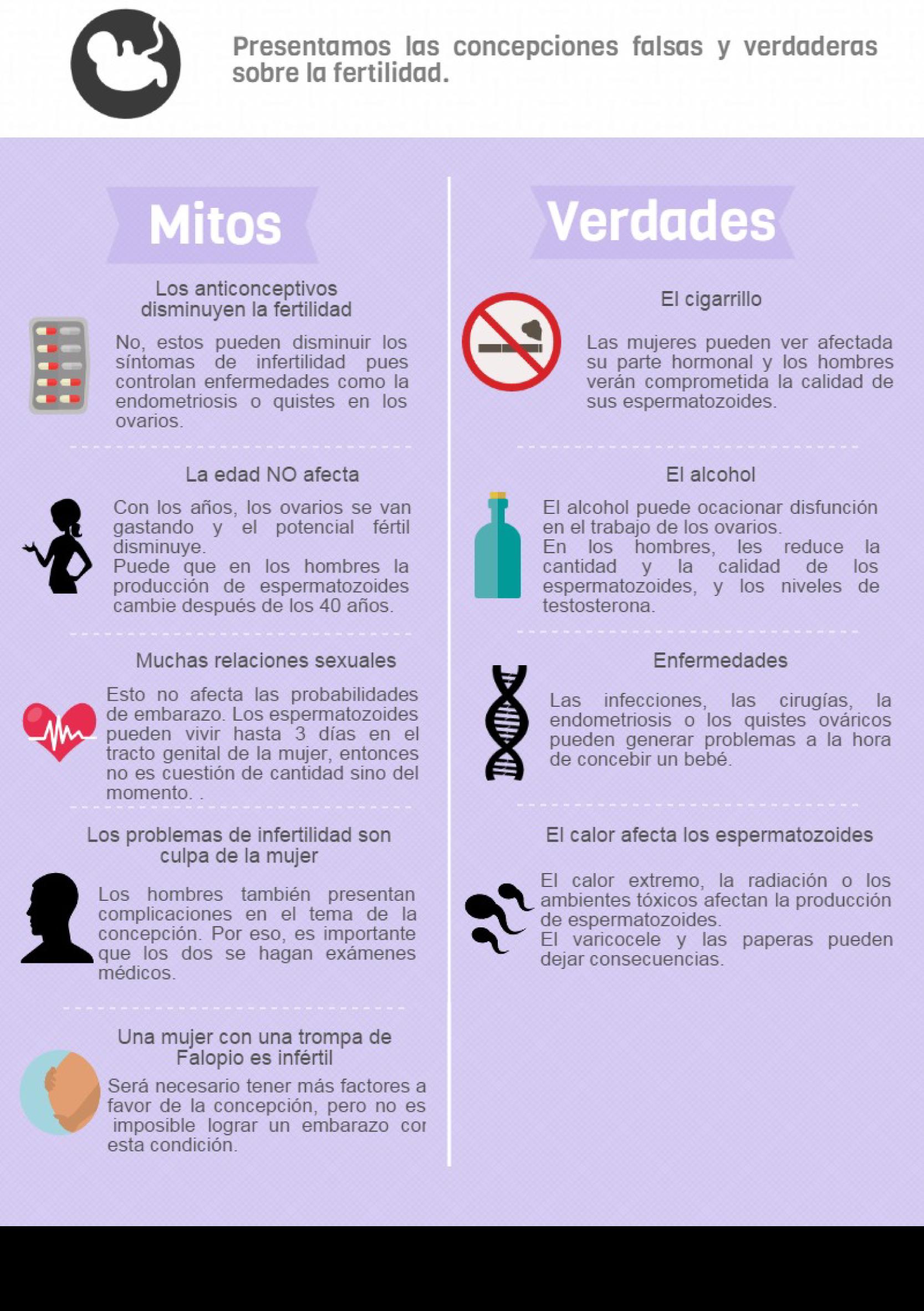 333fa144c Mitos y verdades sobre la fertilidad