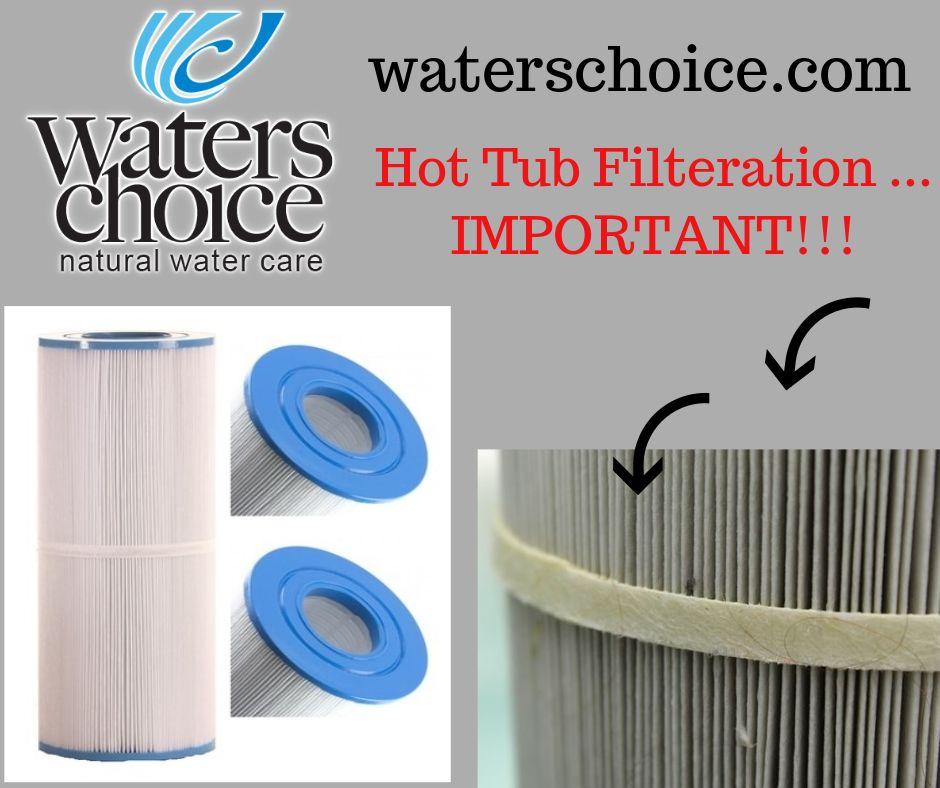 Hot Tub Filters in 2020 Spa pool, Clean water, Swim spa