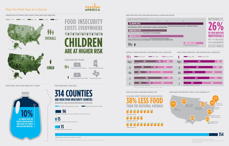 Infographic: Map the Meal Gap at a Glance #hunger