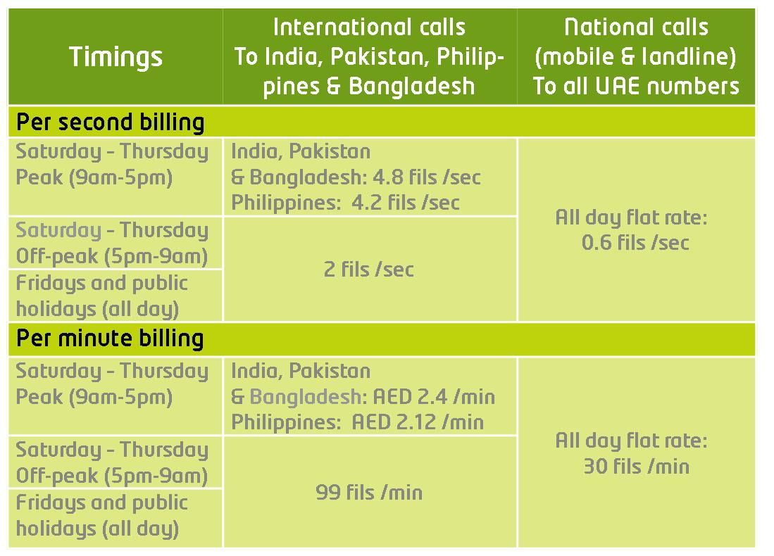 Etisalat UAE is providing its customers a best and cheapest