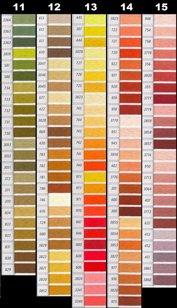 Pin by Evelyn Estes on Cross Stitch | Paint color chart, String art