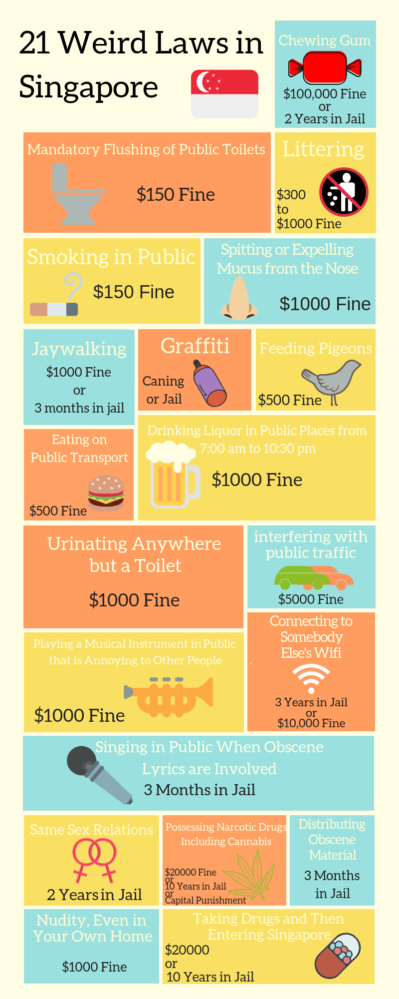 Singapore Is One Of The Cleanest Most Orderly Cities On Earth But Make Sure You Know The Laws Before Visiting There Hangover Food Hangover Hangover Helpers