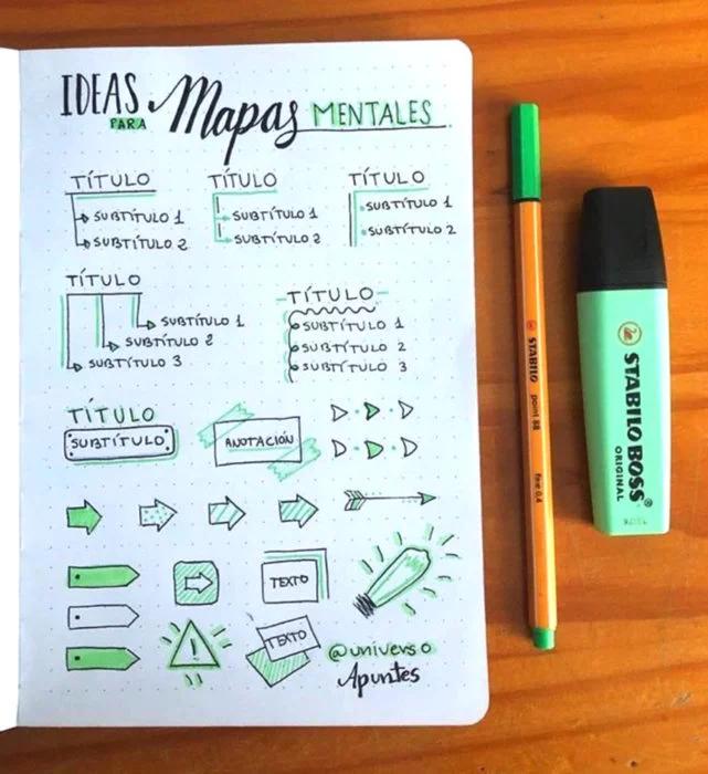 19 Ideas creativas para tener apuntes escolares bonitos