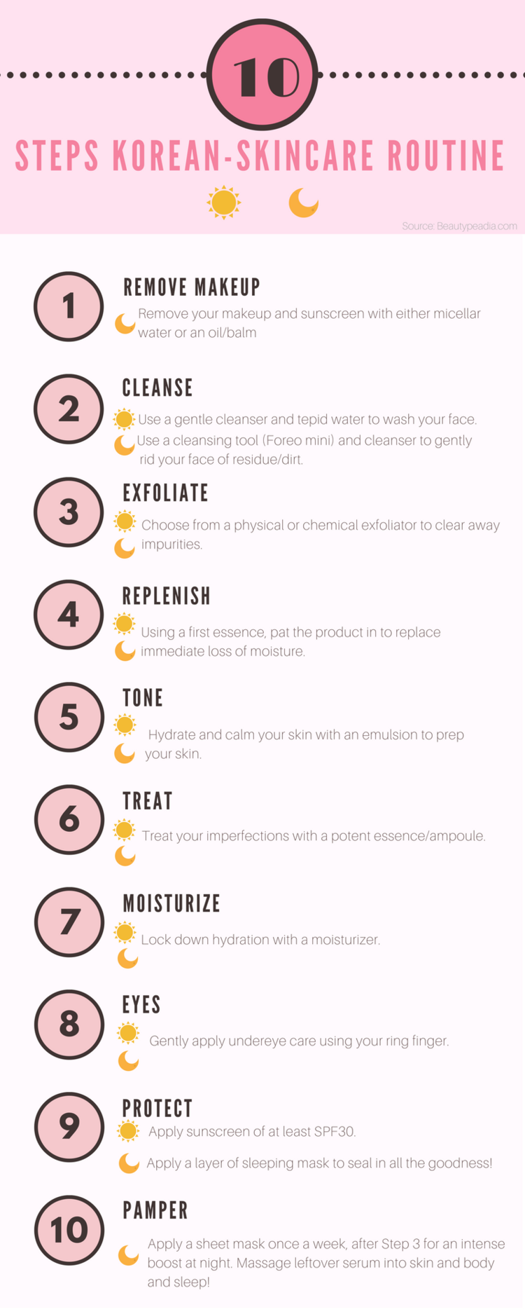 I tried the 10STEPS Koreanskincare routine
