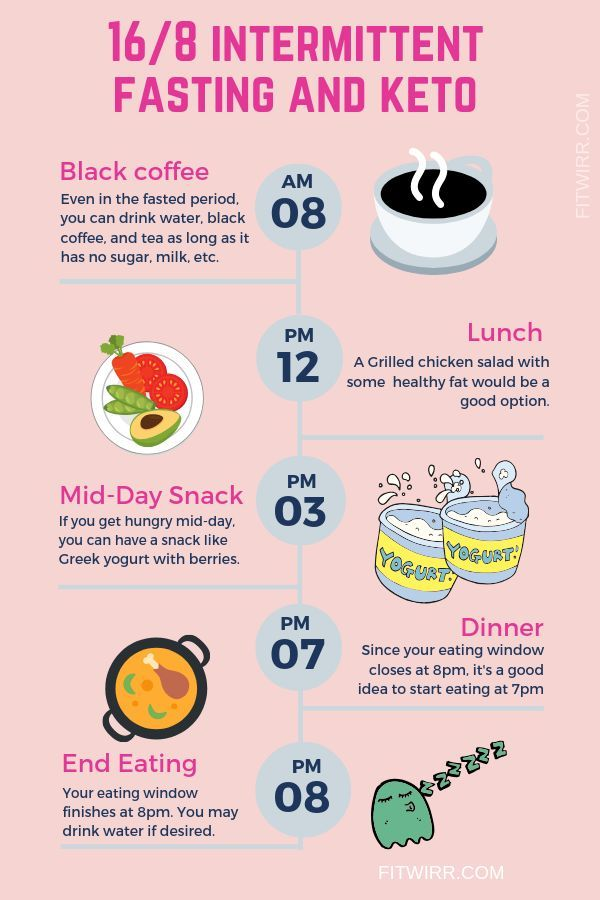 Intermittent Fasting 101 - A Complete Beginner's Guide