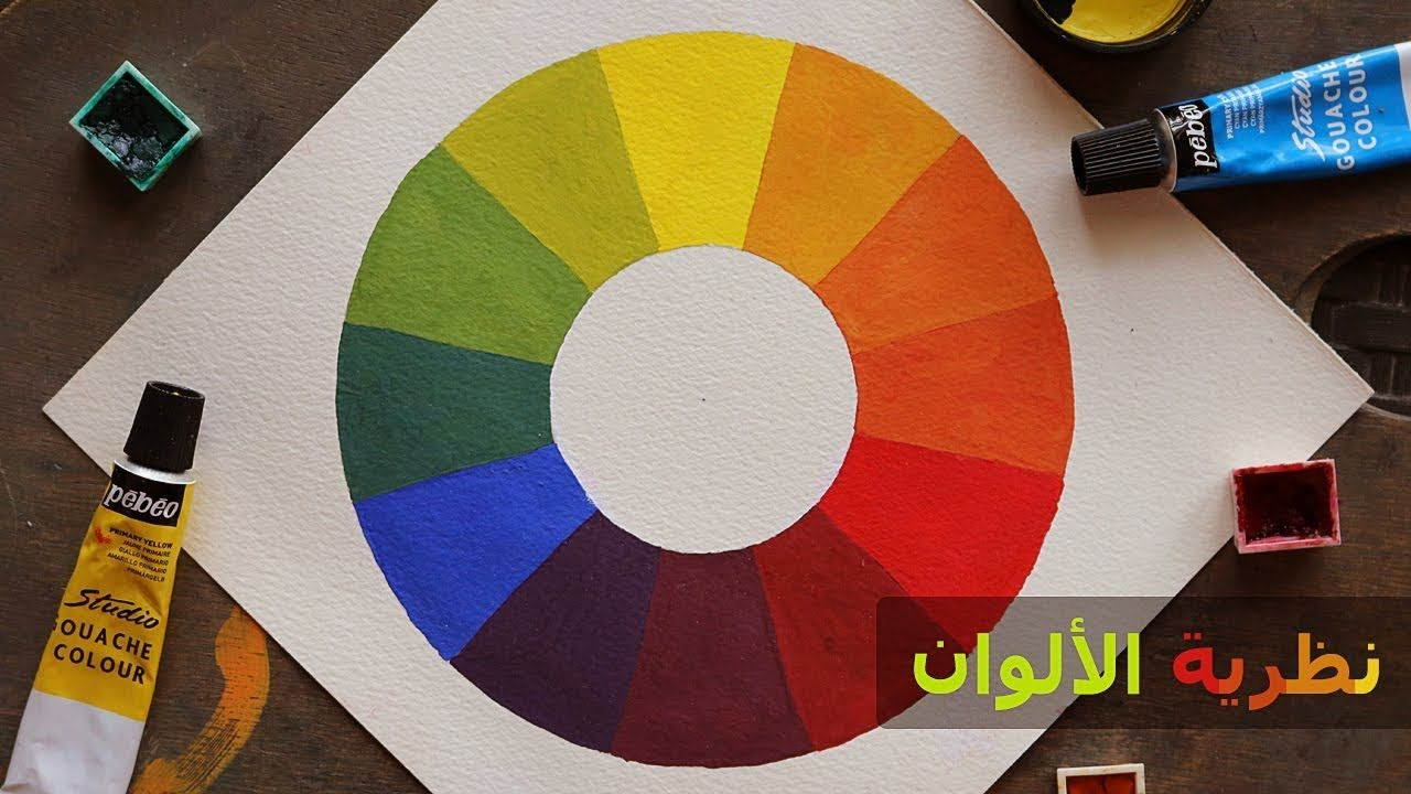 تعليم اساسيات الرسم نظرية الألوان 1 عجلة الألوان Youtube Art Art Painting Drawings