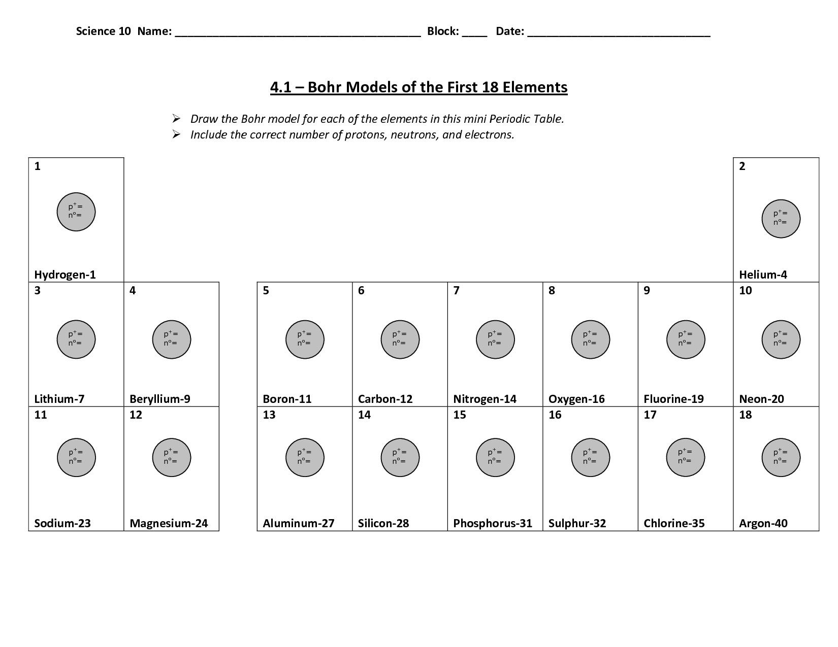 9 Qualified Bohr Model Worksheet Answer Key Bohr Model