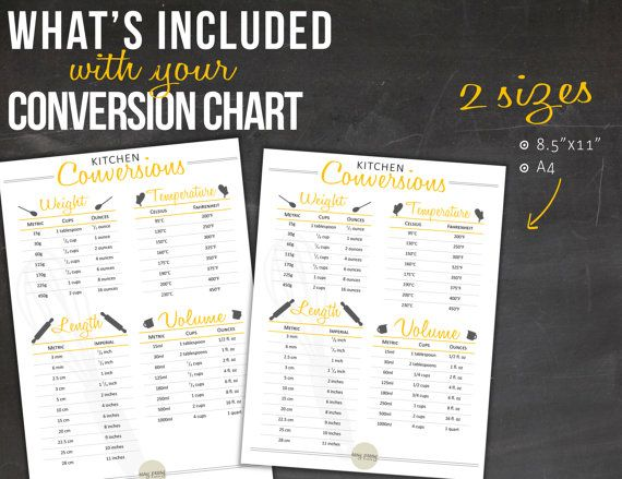 Kitchen Conversion Chart PRINTABLE by IndigoPrintables on Etsy