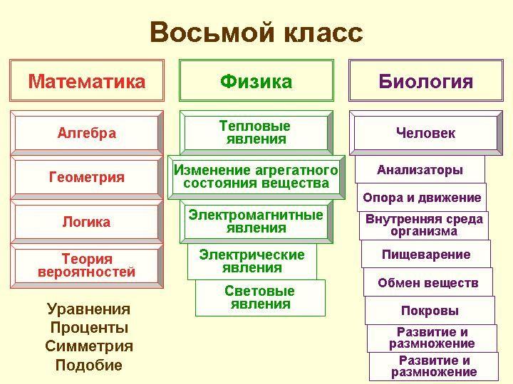 Учебник русского языка 10-11 класс греков крючков чешко скачать бесплатно