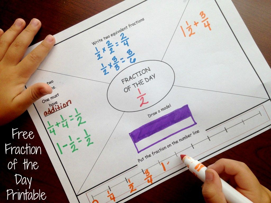 Teaching Fractions On A Number Line With Free Printable In