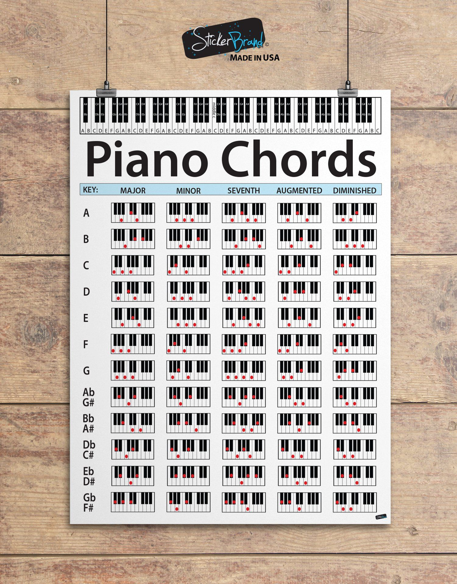 Piano Chord Chart Poster Educational Handy Guide Chart Print For