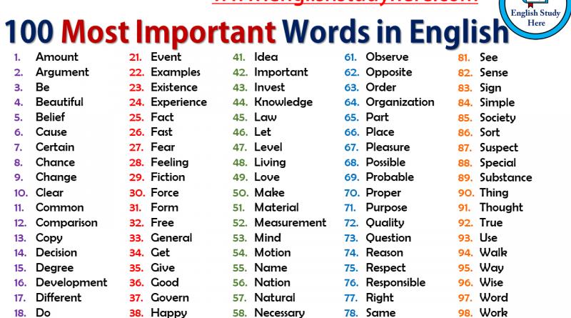 Wichtigsten Englisch Vokabeln