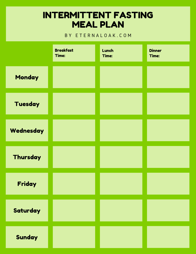 The Top Intermittent Fasting Meal Plan PDFs for 16/8, 20/4, 4:3, Vegans, Women, Beginners and more with rules on what to eat, if coffee is OK and schedules to follow [Part 1 of 2 – Fasting for Weight Loss