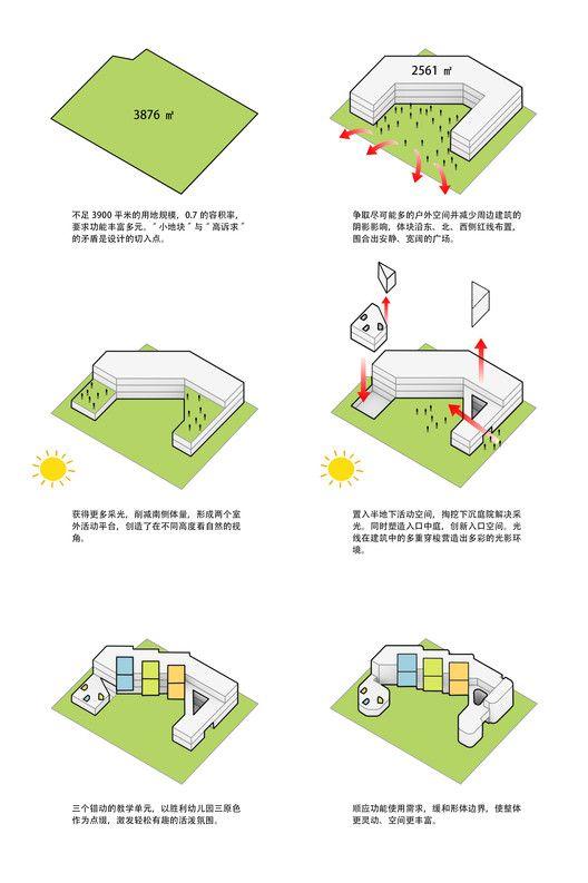 Gallery Of Hangzhou Shengli Primary School Affiliated