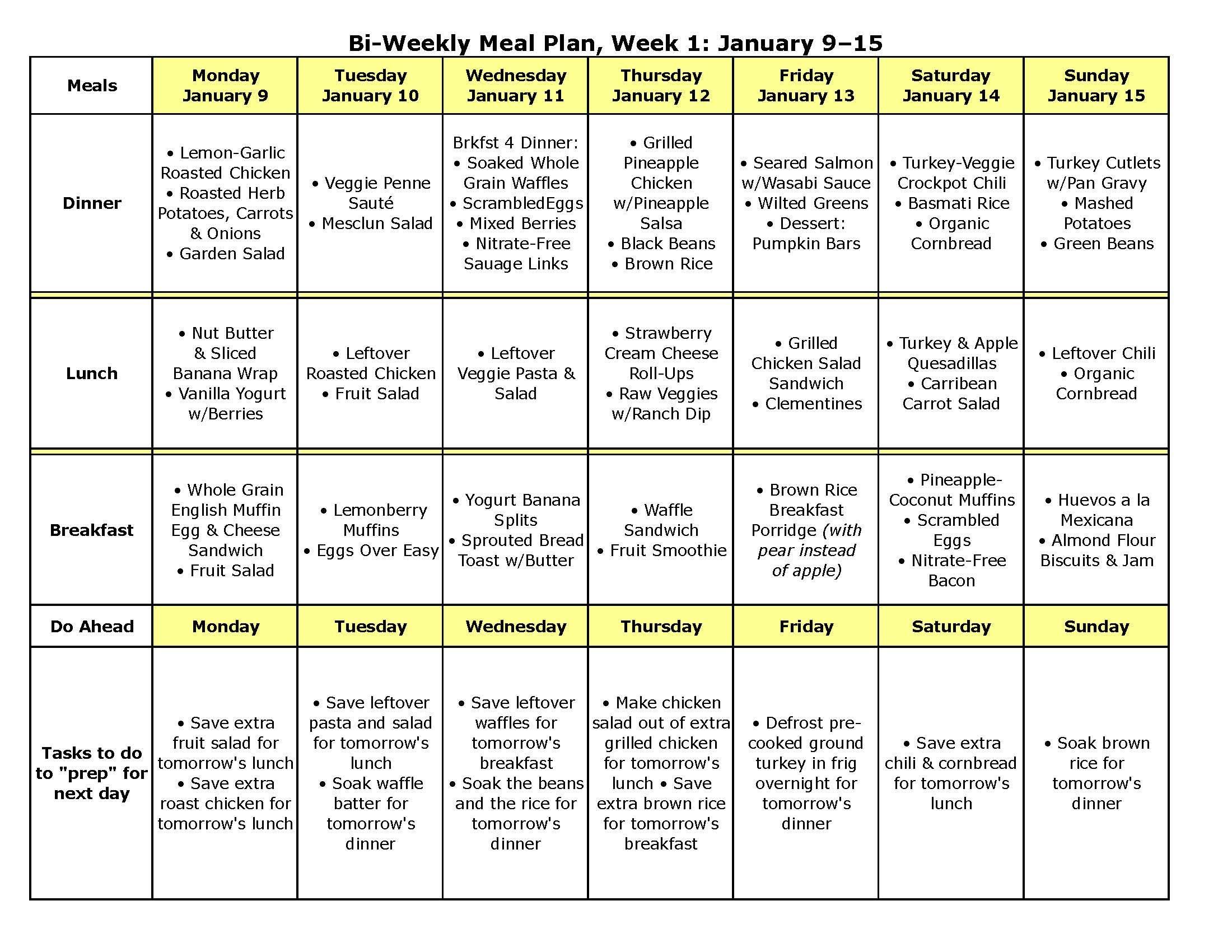 meet on milner menu planning