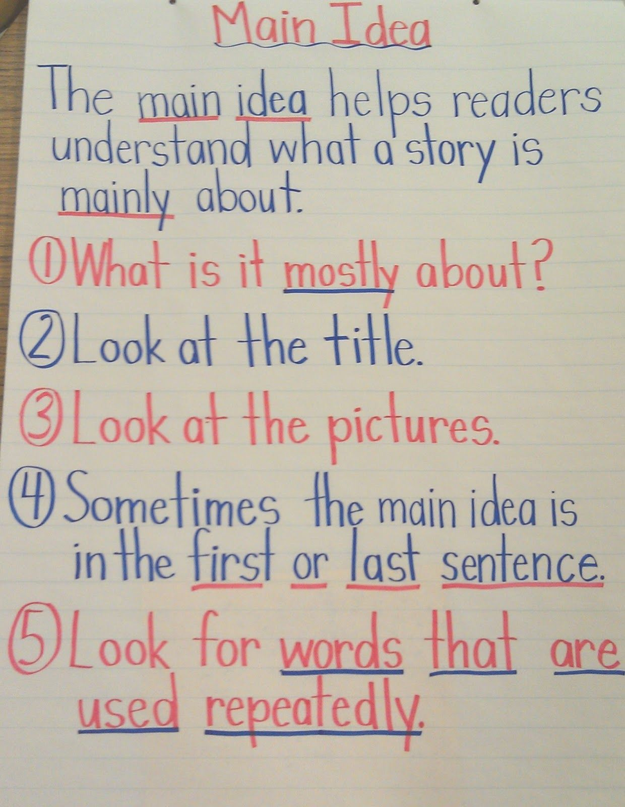 worksheet Finding Main Idea Worksheets 1000 images about main idea on pinterest graphic organizers comprehension and 4th grade reading