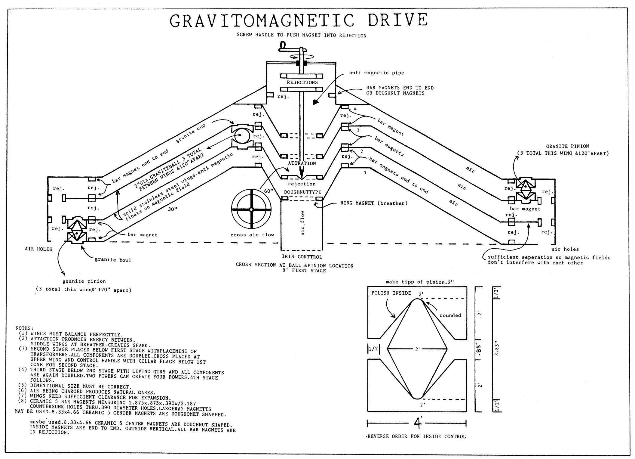 wwii ufo gravitomagnetic drive