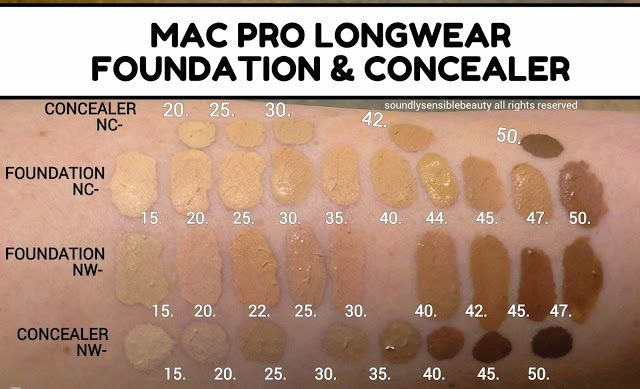 Pro Longwear Foundation by MAC #16