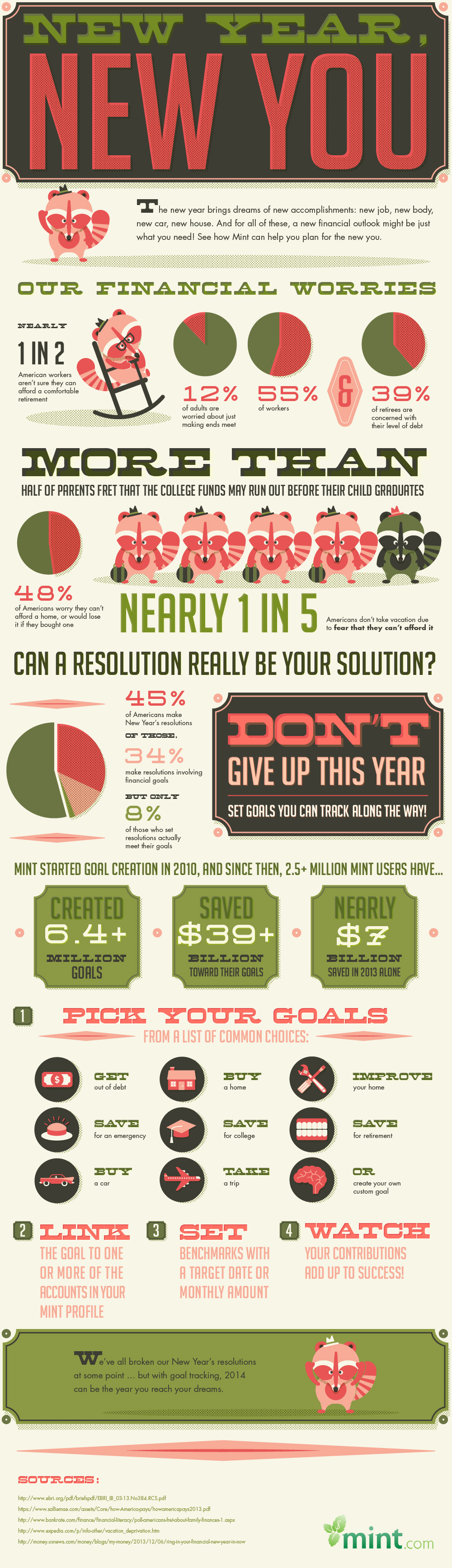 New Year, New You [Infographic]