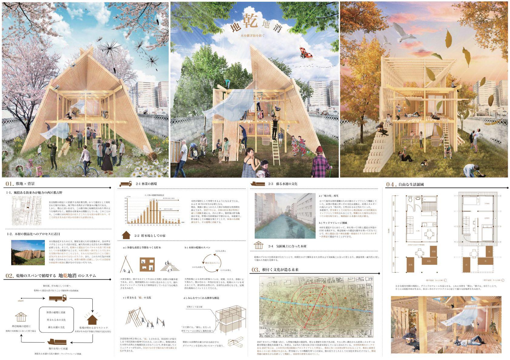 建築 設計 コンセプト