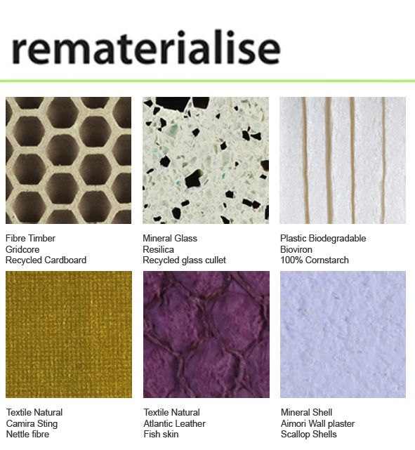 Compiled by Jakki Dehn/ Kingston University UK, Rematerialise, an extensive library of eco-smart materials. Features materials from around the world, coming from many unexpected sources, including shells, currency, mobile phones, aeroplane windscreens and nettle fibres http://extranet.kingston.ac.uk/rematerialise/index.htm