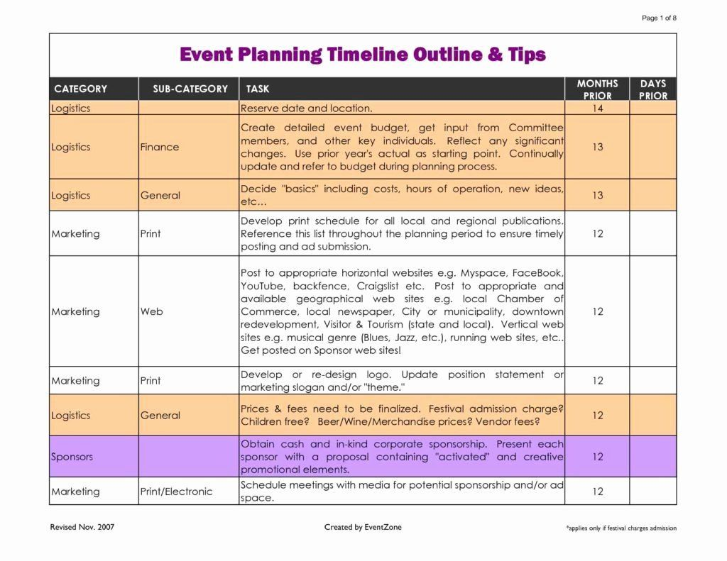 Event Planning Timeline Template Inspirational Event