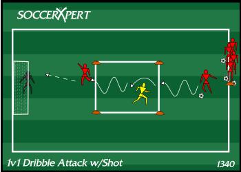 Soccer Drills By Soccerxpert Soccer Drills Football Drills Soccer