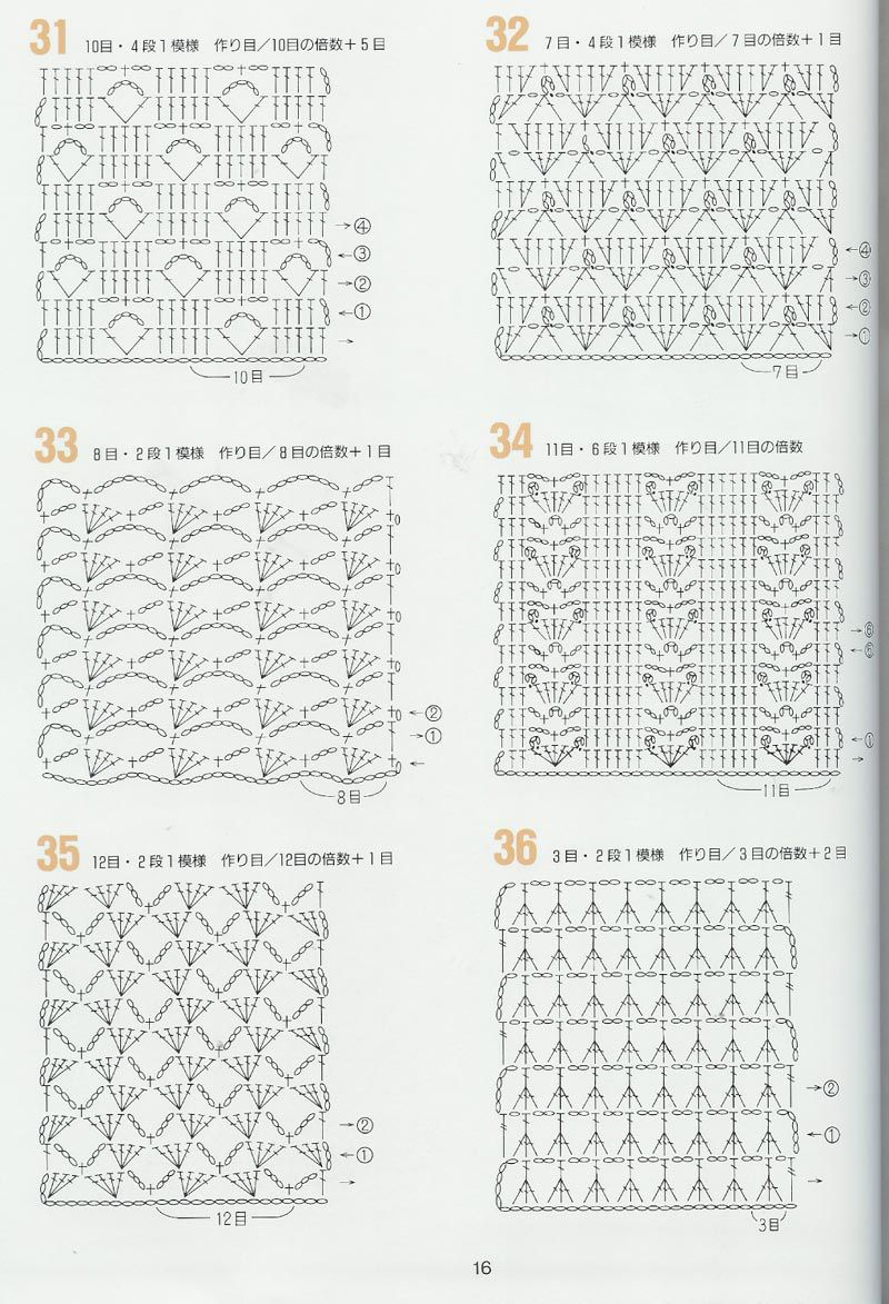 Todo crochet | Ganchillo de tejídos lo moldes | Pinterest | Puntos ...