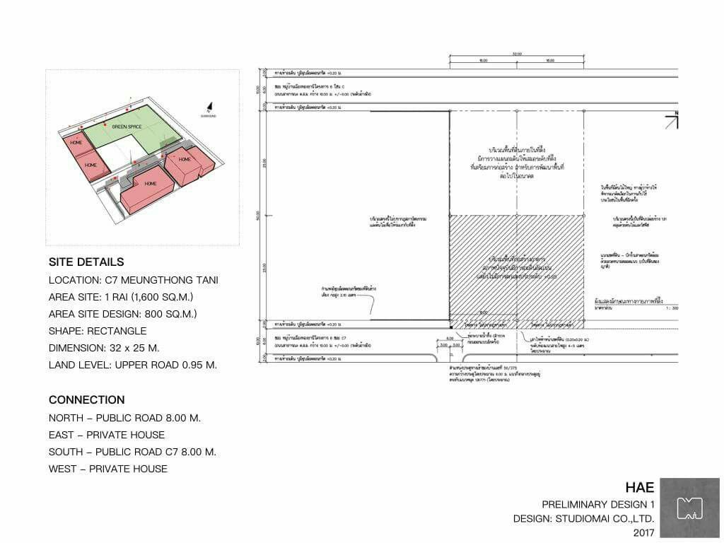 Pin By Narin Assawapornchai On Concept Diagram