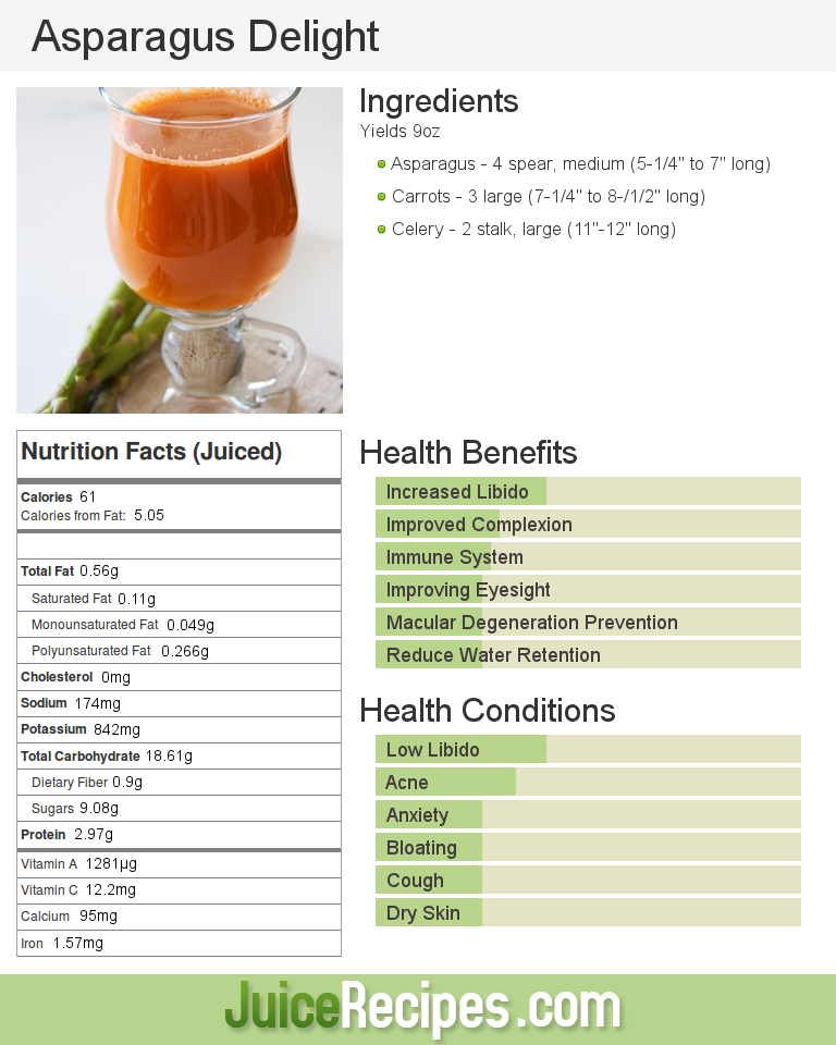 Pin On Healthy Juices