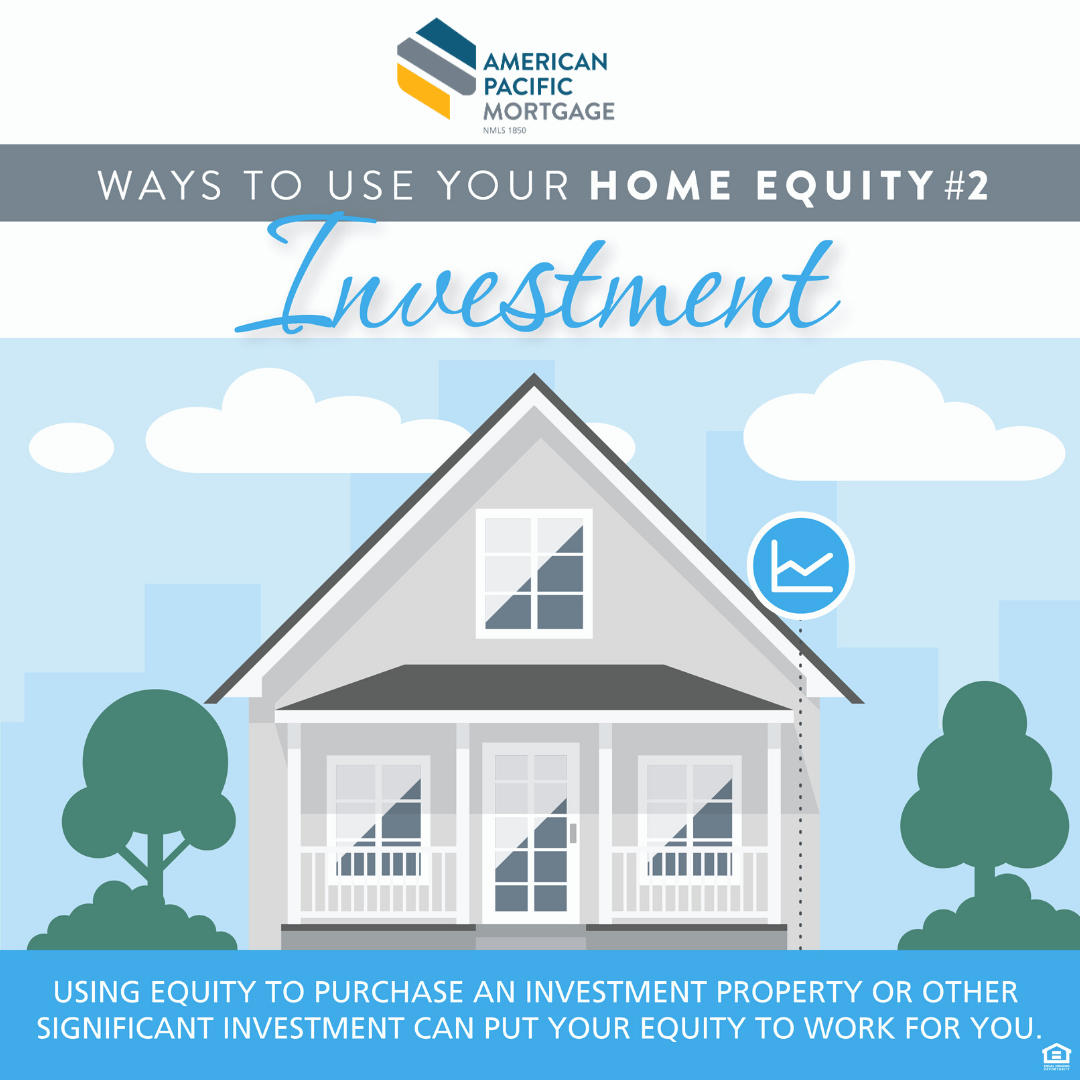 Ways To Use Your Home Equity Investment Home Equity Mortgage Marketing Paying Off Credit Cards