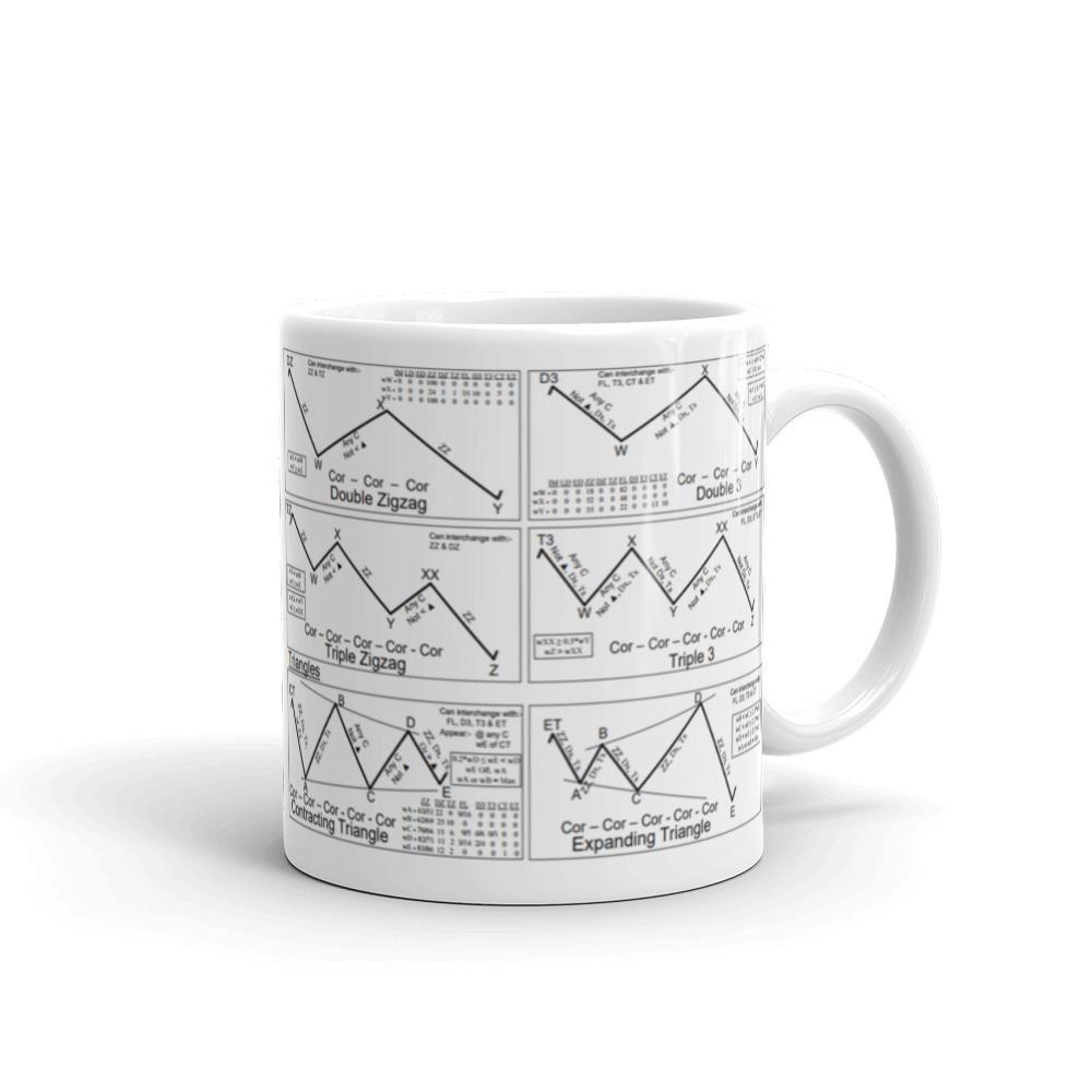 Elliott Wave Cheat Sheet Mug Mugs Crypto Currencies Waves