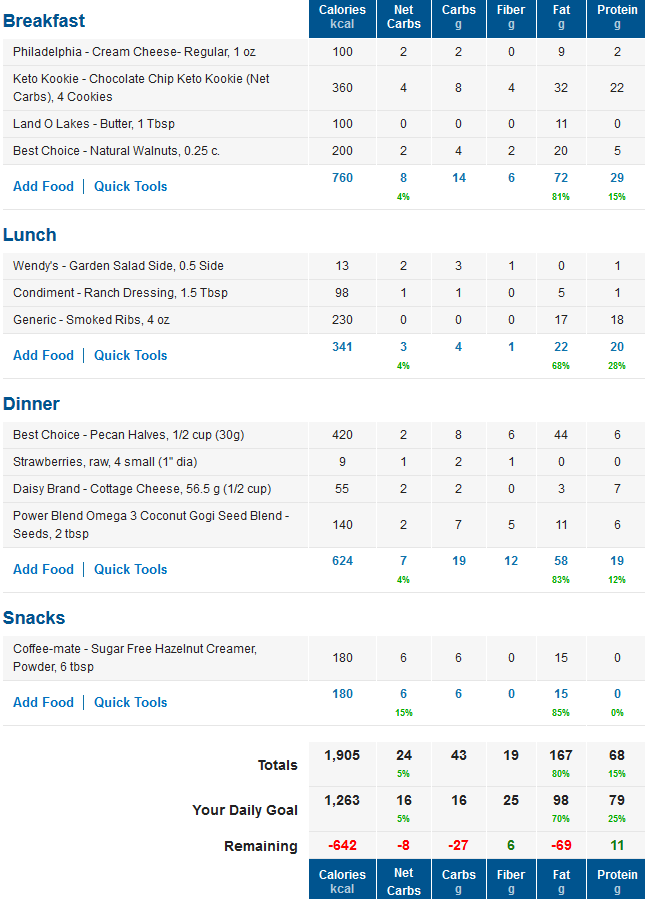 myfitnesspal lchf low carb food diary