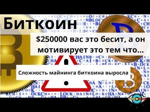 Биткоин ha спотовый рынок форекс золота