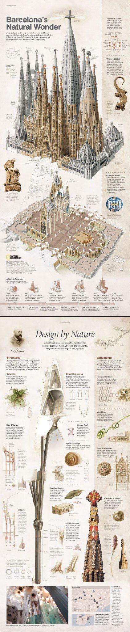 Read Message - twc.com - Architecture Designs #architektonischepräsentation