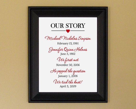 Wedding Date Picture Gift: Our Story Art Print