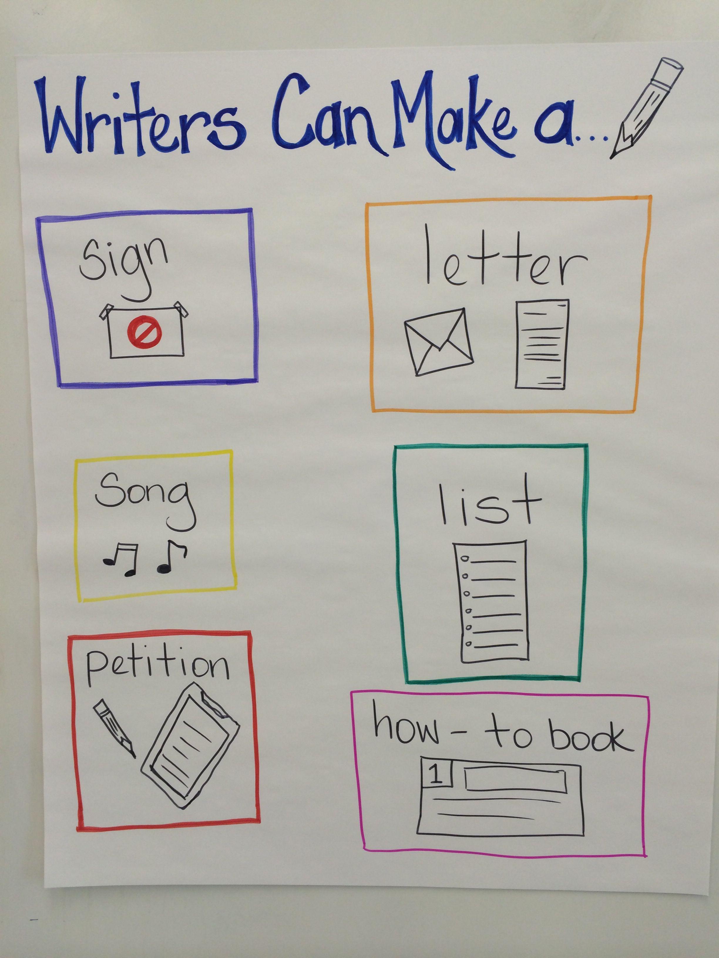 Anchor Chart Writers Can Make A Kindergarten Persuasive