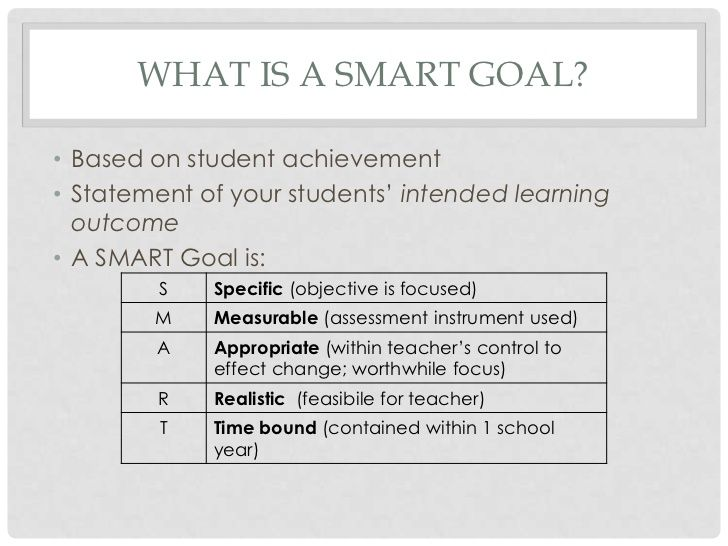 Image Result For Smart Targets For Teachers  School Theory