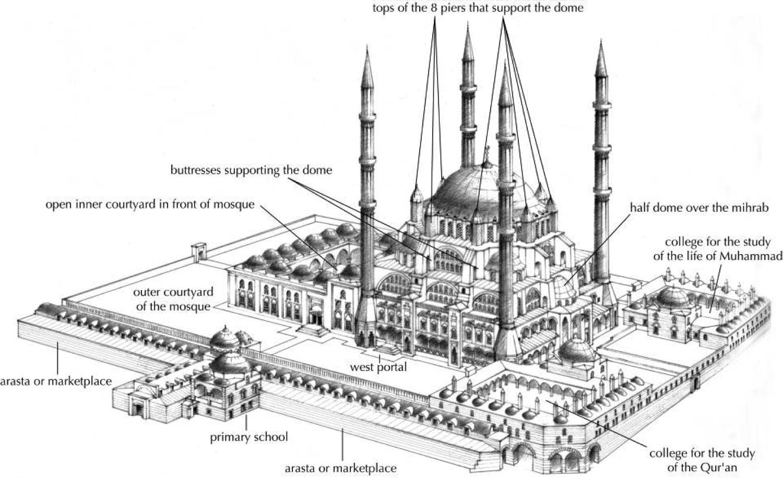Mosque of Selim II. Edirne, Turkey. Sinan (architect