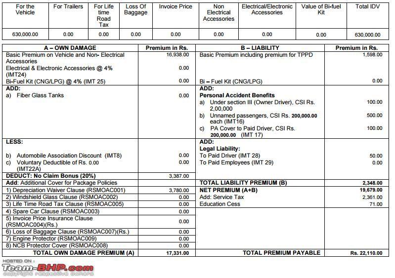 Lorem Ipsum Dolor Sit Amet Consectetuer Adipiscing Elit Sed Diam Nonummy Nibh National Insurance Company Car Insurance Online National Insurance Car Insurance