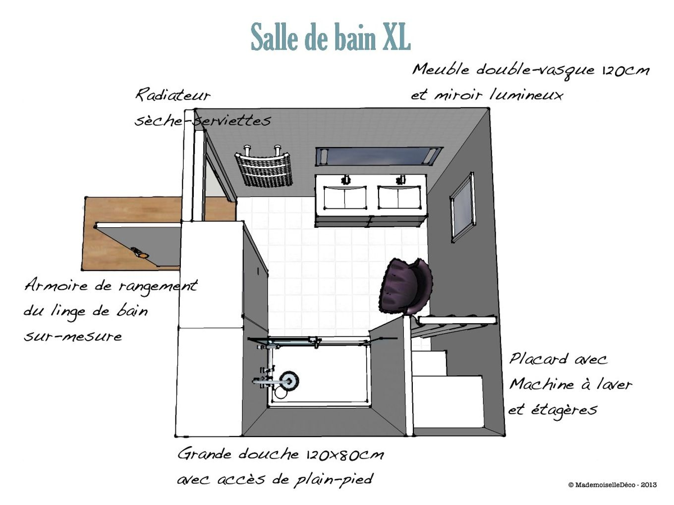 Plan Salle De Bain M Image Gallery Of Bright Design Bathroom - Schéma salle de bain