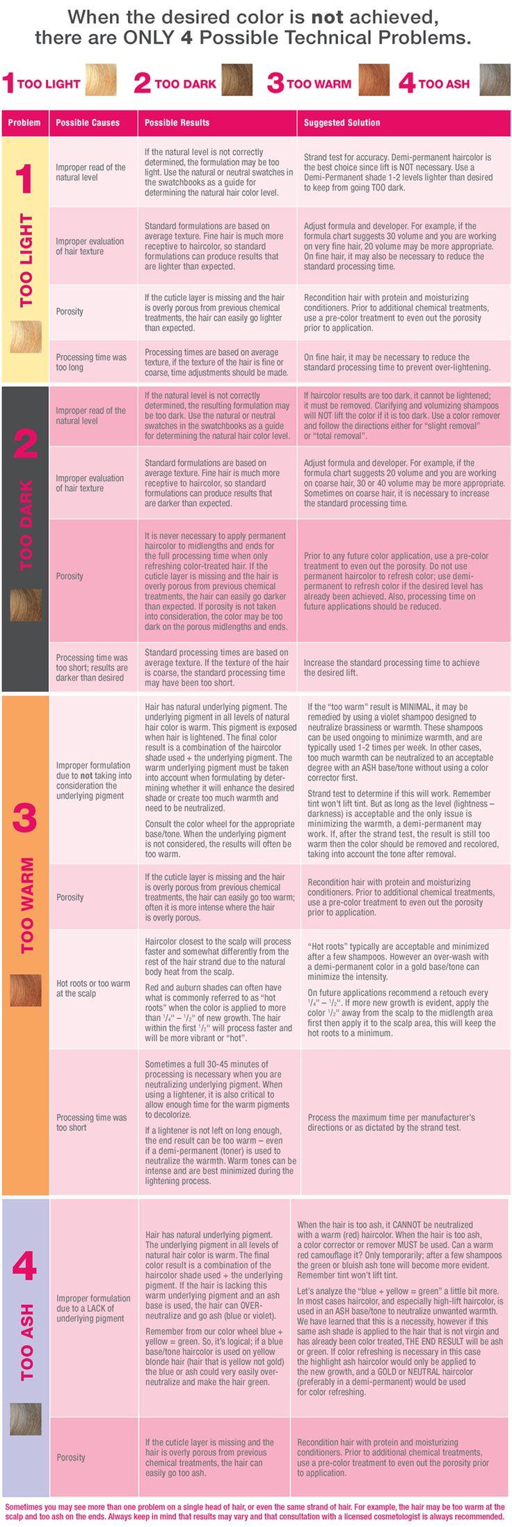 Redken filler color chart pinteres nvjuhfo Image collections