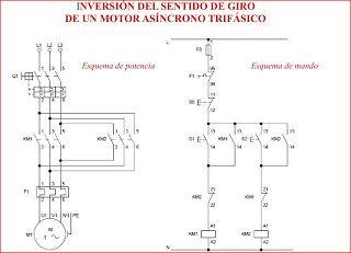Weg Wiring Diagram 2006 Subaru Impreza (esquema De Potencia Y Mando) | Imagenes Para Sublimar 2 Pinterest Nara
