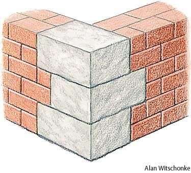 Part 1 quoins were found in italian renaissance for Quoined brick corners
