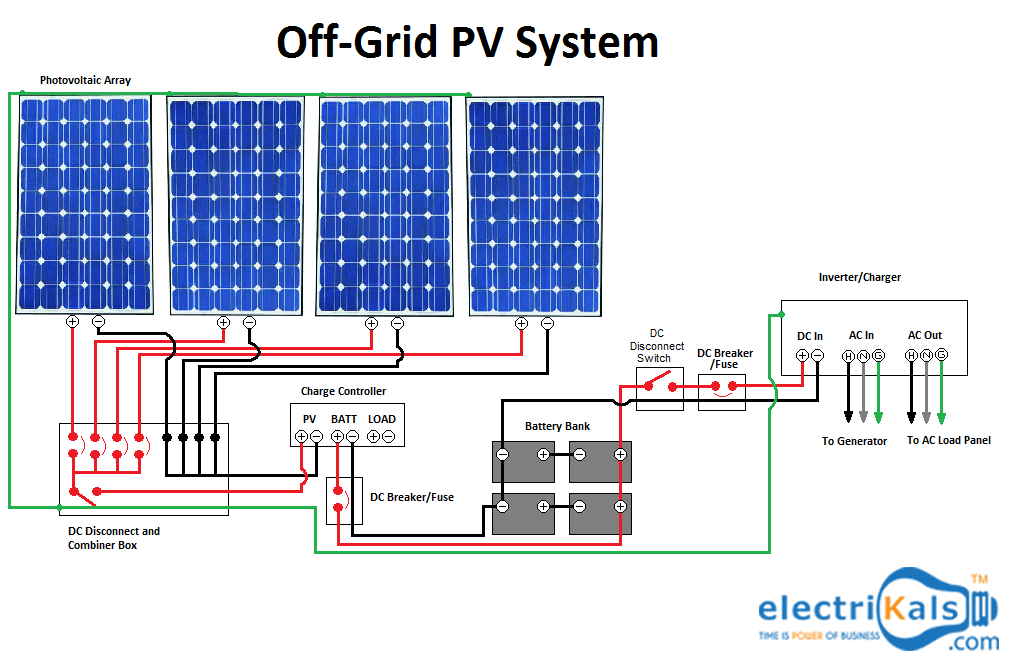 Off Grid Pv Schematic Pv System Grid Off The Grid
