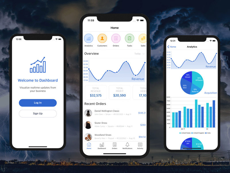 Dashboard iOS App Template (With images) App template