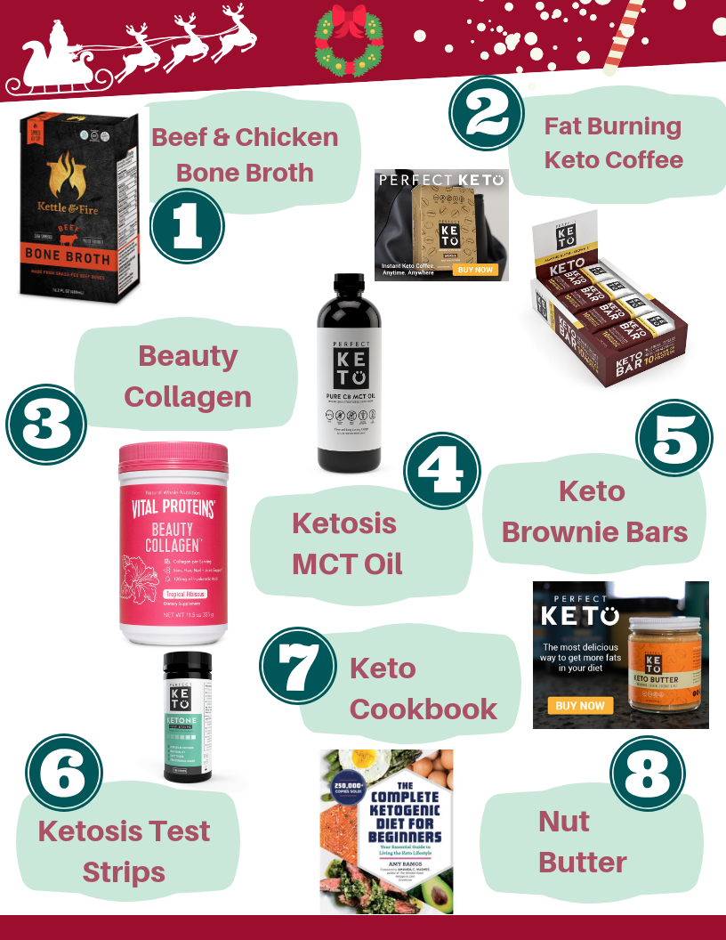 The Keto Diet Gift Guide Includes The Best Must Have Keto