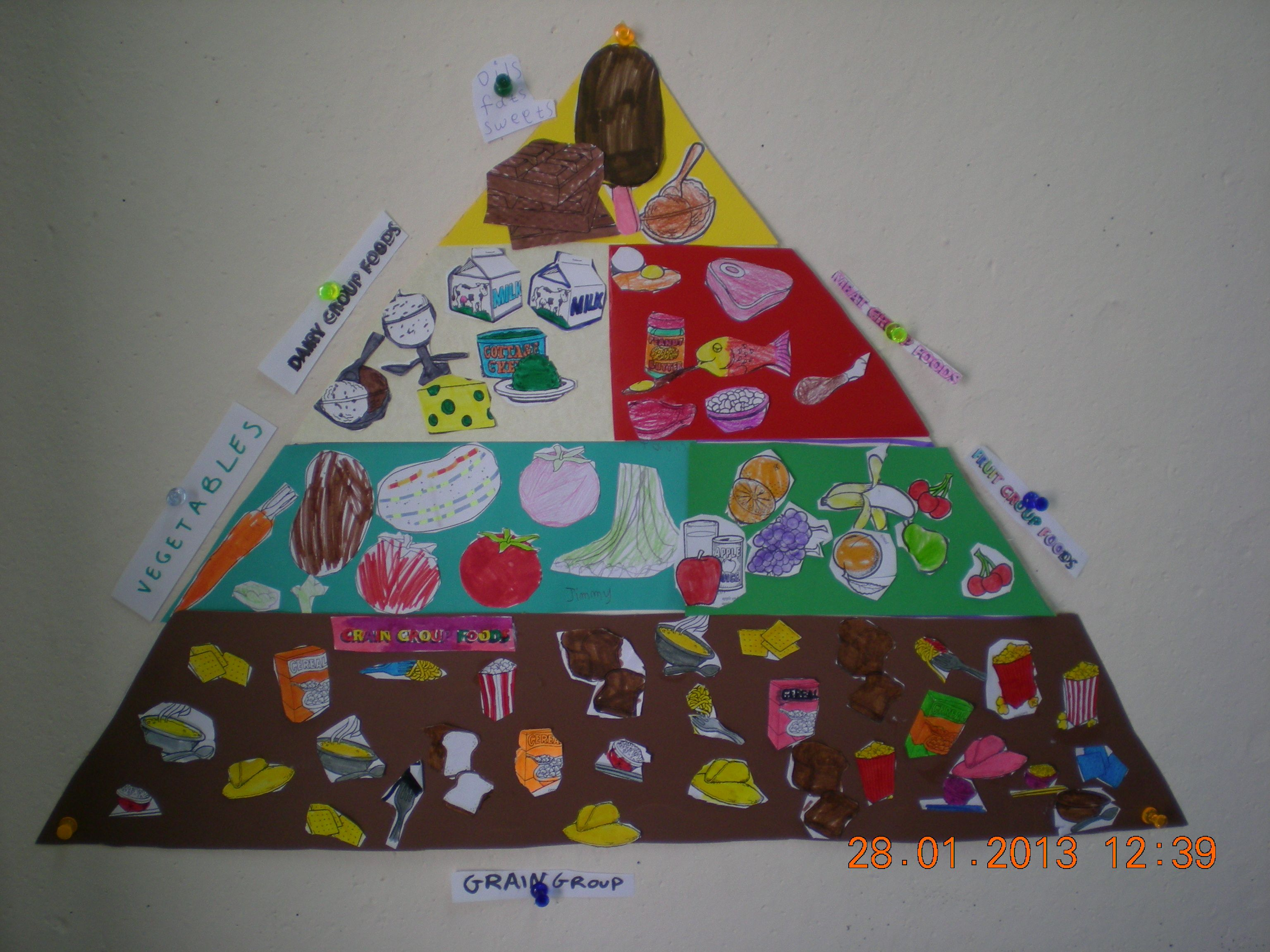 The Food Pyramid By Grade 2 Kids