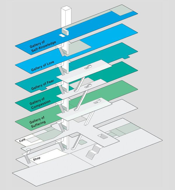 Tate Modern Floor Plans Google Search Architecture