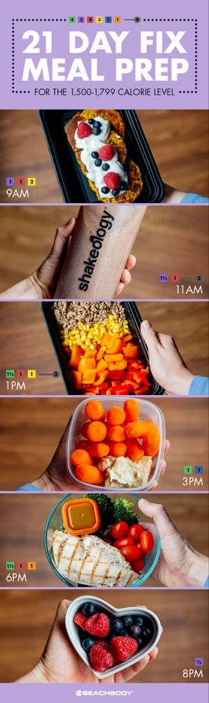 Quick and Simple Meal Prep  21 Day Fix  The Beachbody Blog Quick and Simple Meal Prep  21 Day Fix  The Beachbody Blog für die Woche